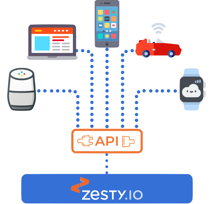 Headless CMS: SEO Best Practices | Zesty io