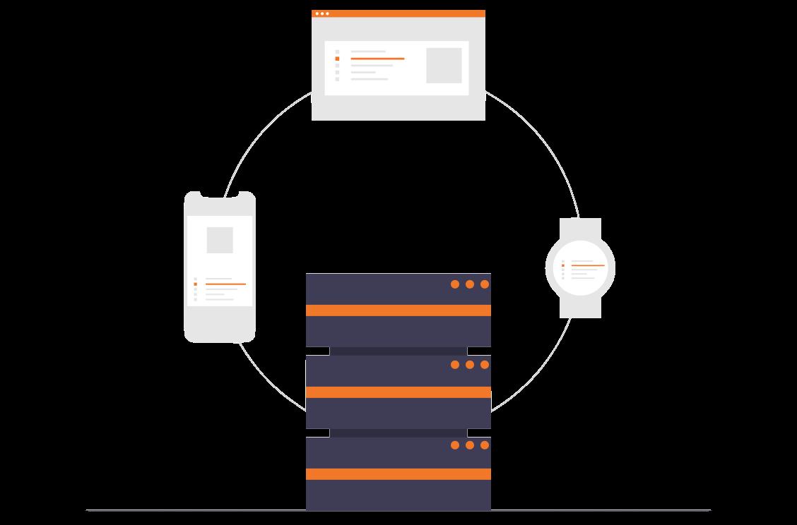 cms-instant-server-side-rendering.png